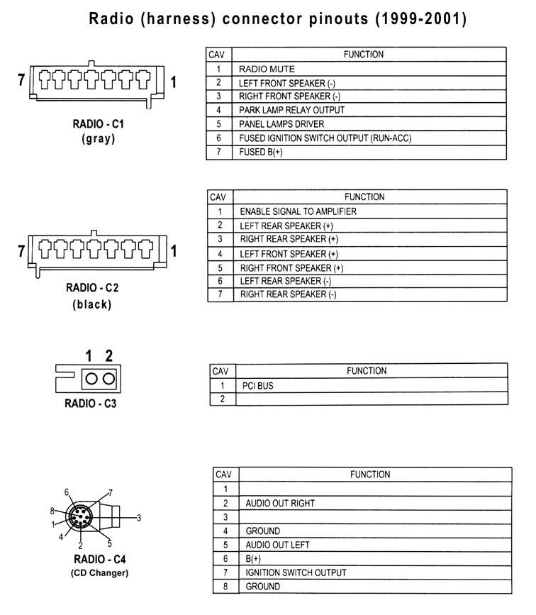 Stereo Wiring Diagram 93 Jeep Grand Cherokee Wiring Diagram General A General A Emilia Fise It