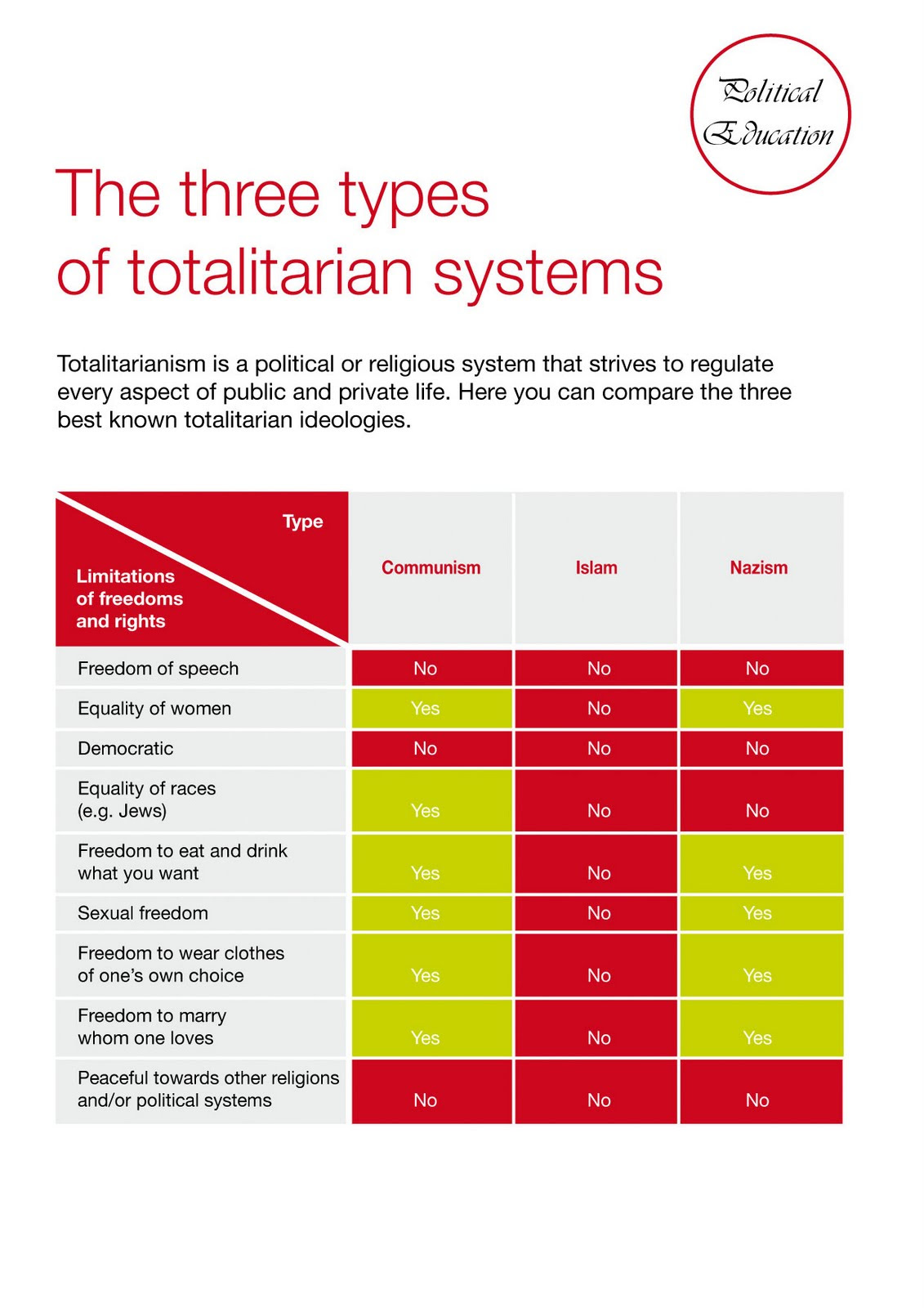 http://pumabydesign001.files.wordpress.com/2011/07/totalitarian-systems.jpg
