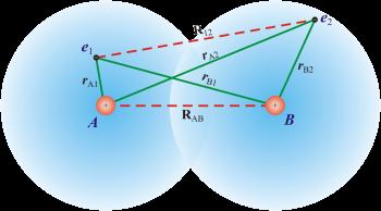 Sile na elektron