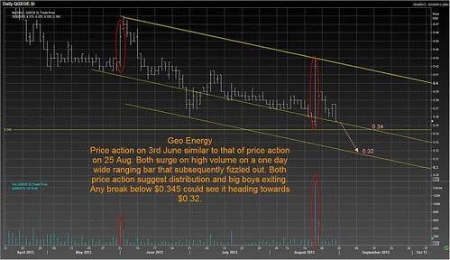 geoenergy 30 aug