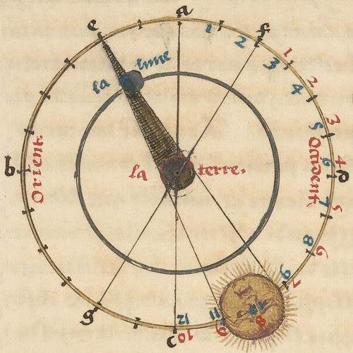 Le sphere du monde by Oronce Fine, 1549 i
