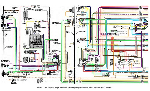 73 87 Chevy Truck Fuse Box Diagram - Fuse Box Picture Gm Square Body 1973  1987 Gm Truck Forum / I'm looking for the wiring diagram for the fuse box  of 3rg   Chevrolet Fuse Box For Truck      trends in youtube