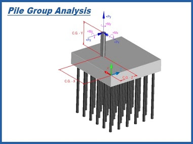 Pile Design And Analysis