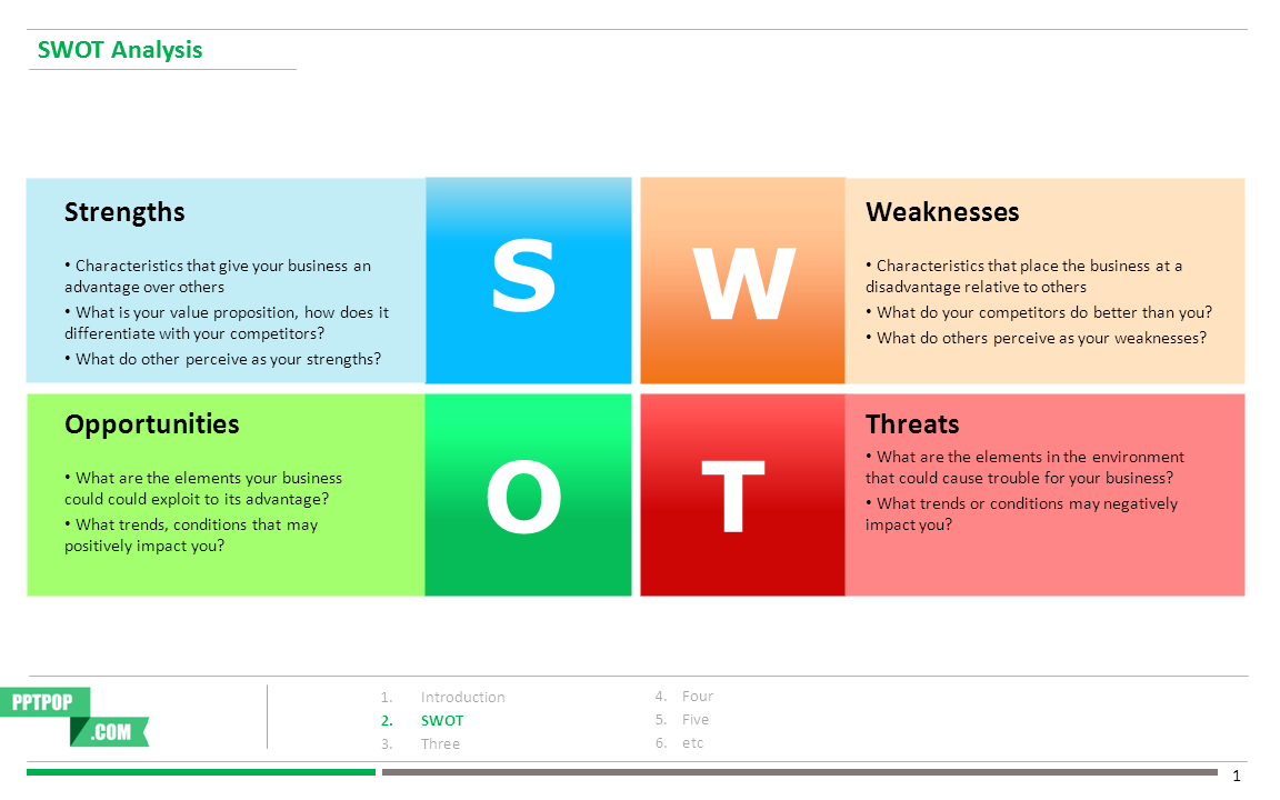 swot analysis of f n That strategic planning is the most important management function swot  analysis was designed as a management tool that collects and organizes  information.