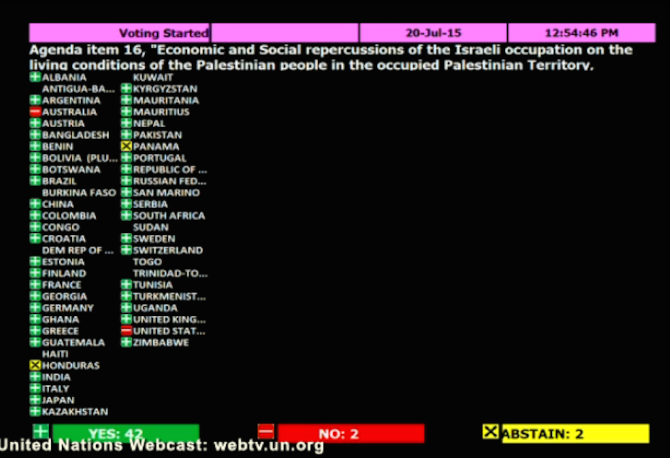 ECOSOC condemned Israel