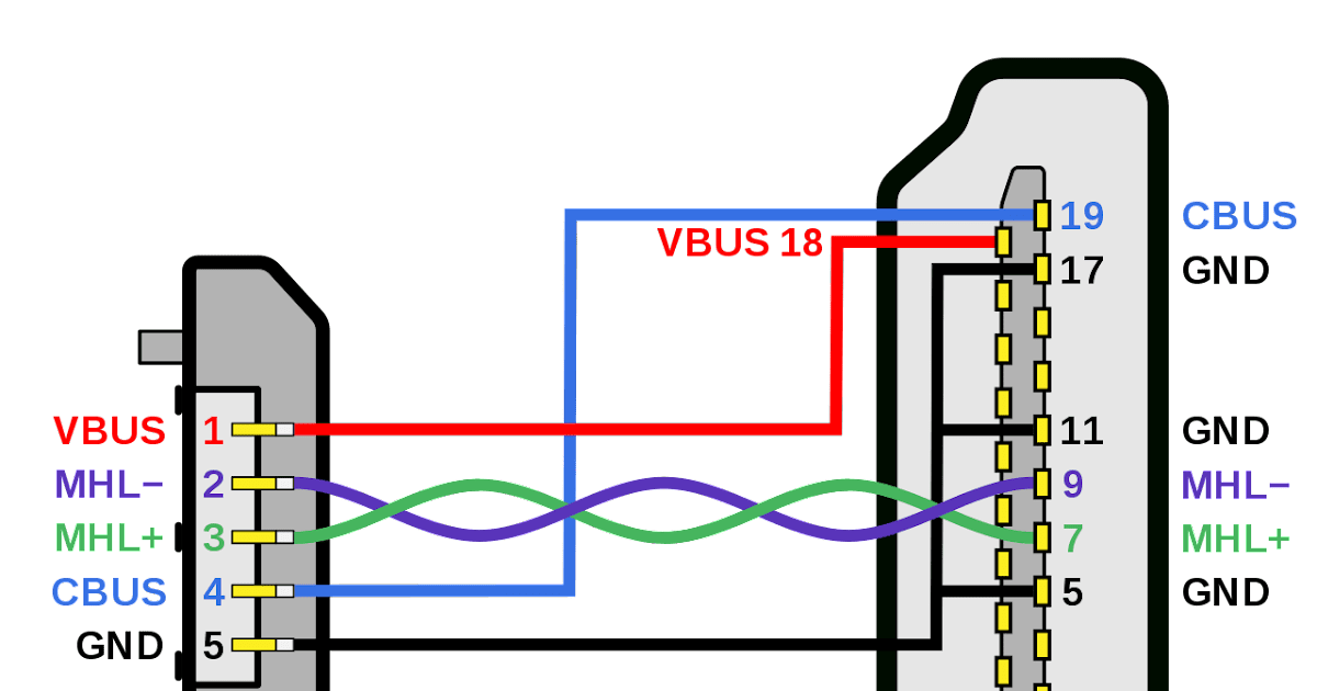 File Mhl Micro Usb Hdmi Wiring Diagram Svg Wiring Diagram ...