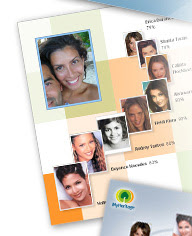 Celebrity collage. Celebrities. Celebs.