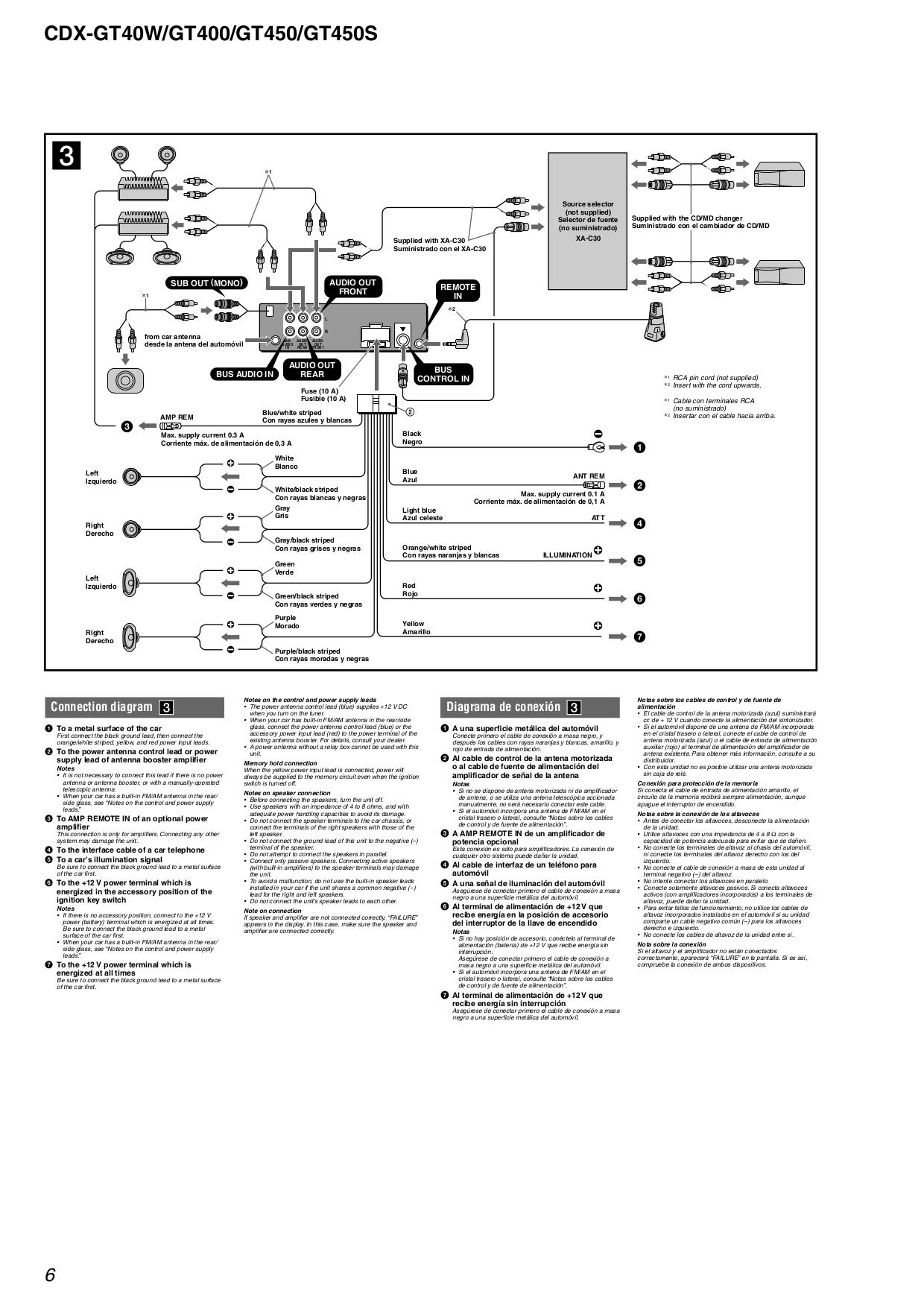 Sony Cdx Gt55uiw Wiring Diagram
