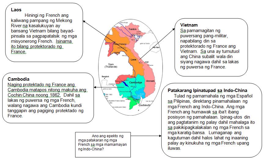 ARALING PANLIPUNAN PDF