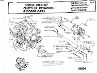 1976 Dodge Motorhome Wiring Diagram