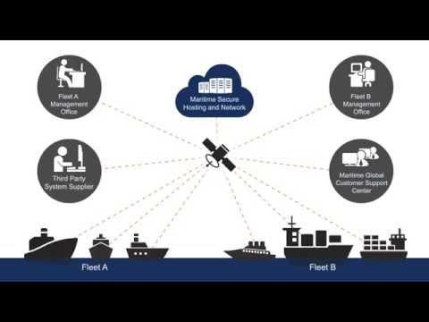 .物聯網產業鏈結構分析