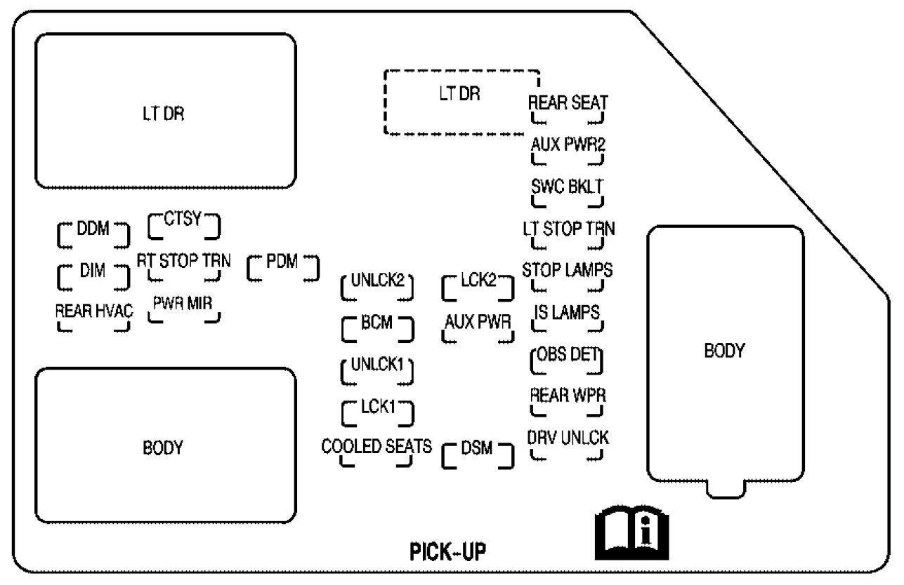 Gmc Sierra 2007 Fuse Box Diagram Auto Genius