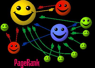 larry page rank, Illustration du PageRank avec bonhomme sourire de différentes couleurs et grosseur se pointant mutuellement du doigt