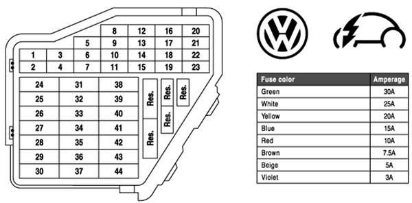 2000 vw beetle fuse box - wiring diagram schema gear-energy -  gear-energy.atmosphereconcept.it  atmosphereconcept.it