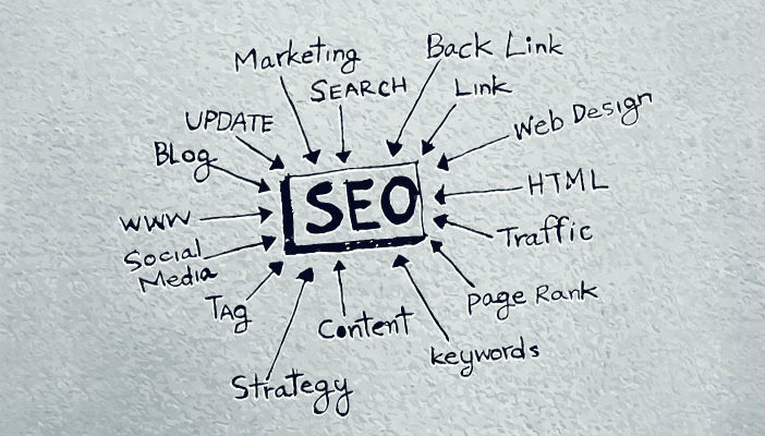 A Multi-Faceted Marketing Machine – Why Good SEO Takes Time