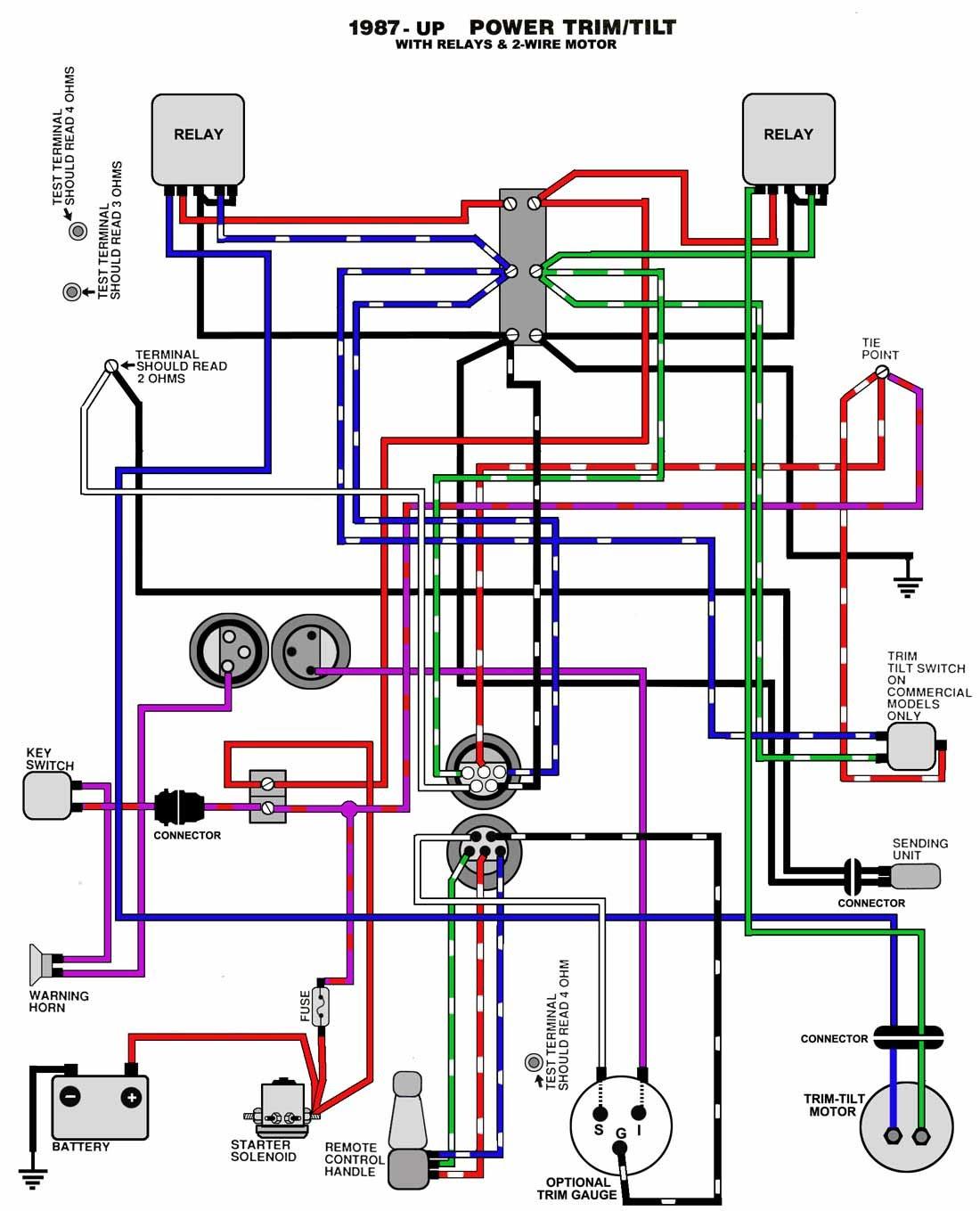 Yamaha 90 Hp Trim And Tilt Wiring Diagram Wiring Diagram Res Grain Start Grain Start Ilristorantelabarca It