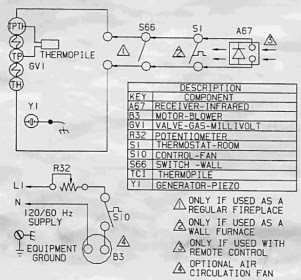 Gas Fireplace Fan Wiring Diagram : fireplace blower gas fireplace fans and blowers installation ~ A.2002-acura-tl-radio.info Haus und Dekorationen