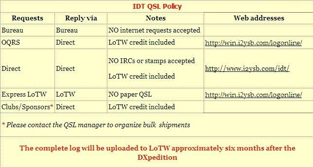 Benin TY1AA QSL Policy