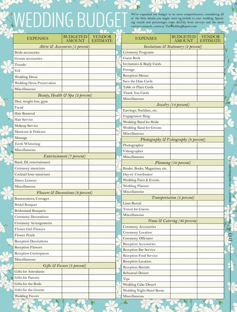 Wedding Planning Checklist Excel Spreadsheet Google Spreadshee wedding planning checklist excel ...