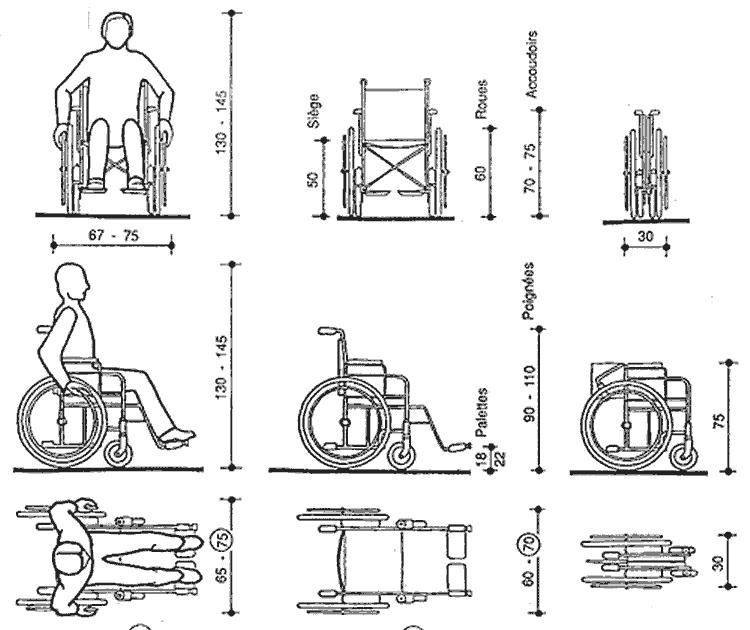 table et chaises de terrasse fauteuil roulant dimensions. Black Bedroom Furniture Sets. Home Design Ideas