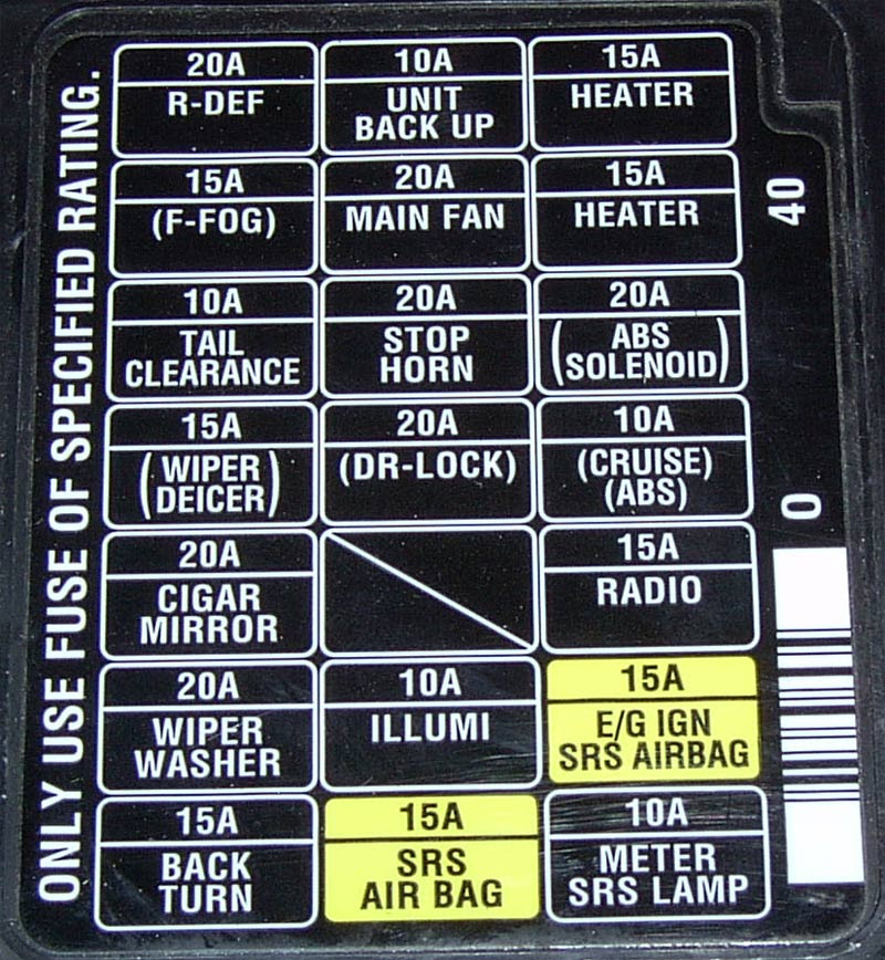 Diagram 1994 Subaru Legacy Fuse Diagram Full Version Hd Quality Fuse Diagram Randbcustomwiring Amichediviaggio It