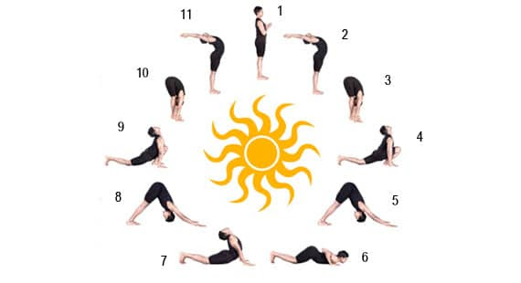 Surya Namaskar – Sun Salutation yoga benefits, steps, weight loss,