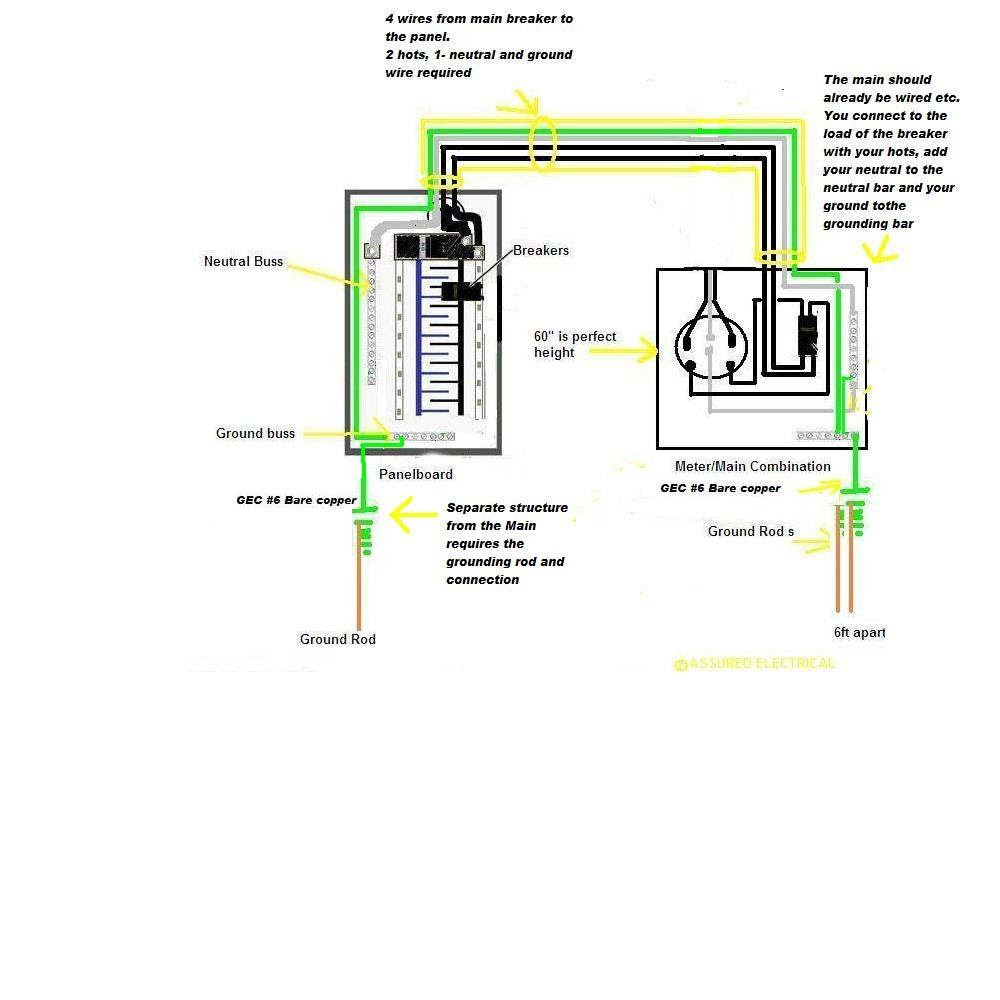 200 Amp Disconnect Wiring Diagram For Moble Home Wascomat Td75 Wiring Diagram Source Auto4 Kdx 200 Jeanjaures37 Fr