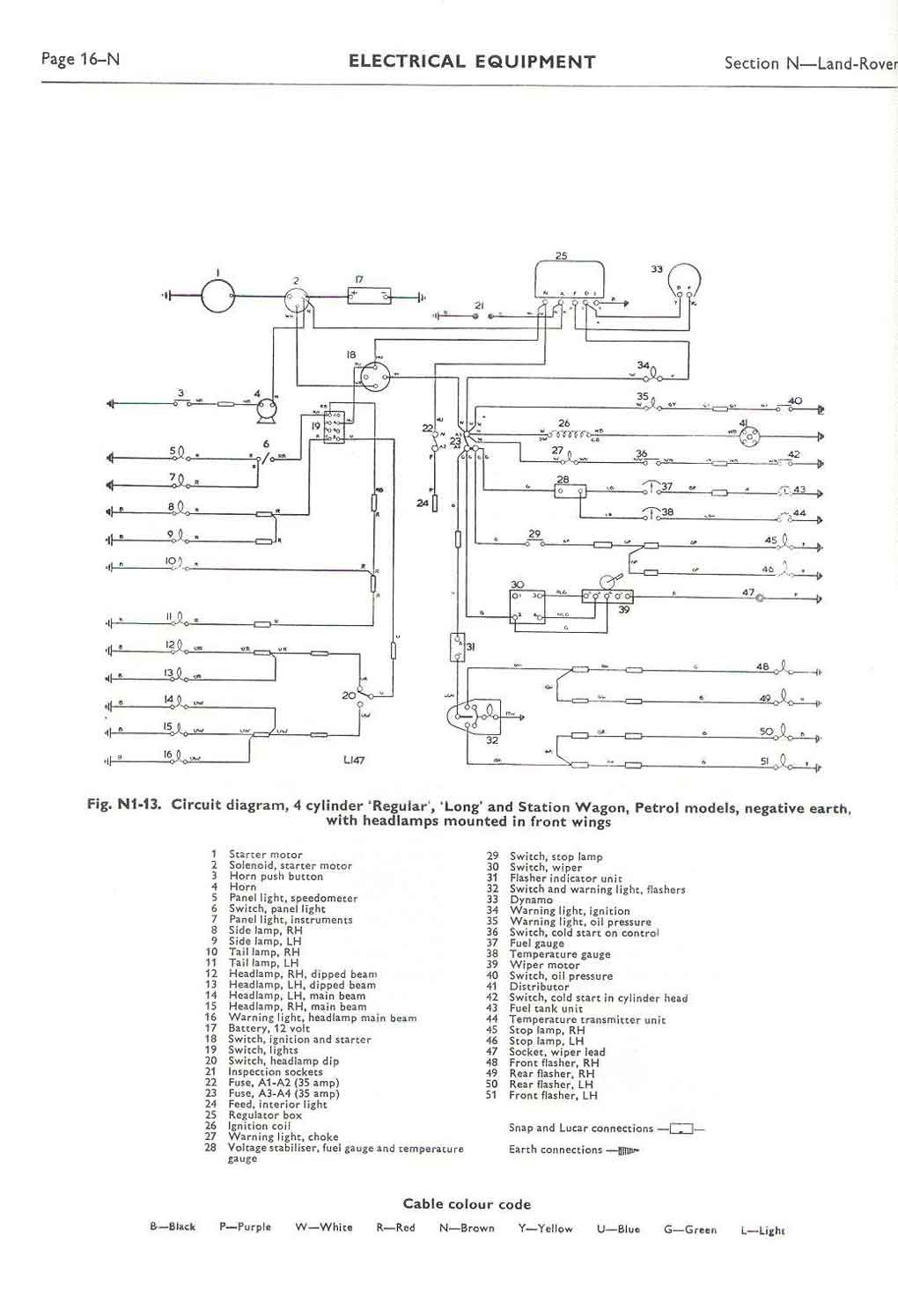 Electrical Installation And Maintenance Diagram