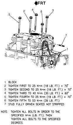 | Repair Guides | Engine Mechanical | Balance Shaft