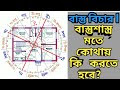 29+ Diagram Meaning In Bengali Images