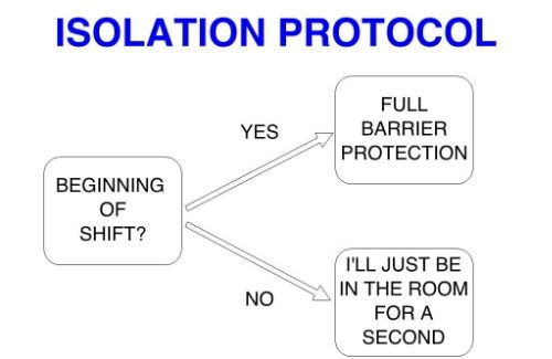 Official CDC Ebola Isolation Protocol for Healthcare Workers