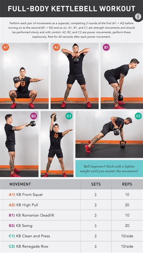 fst funktsionalno silovoy trening  ultimate full