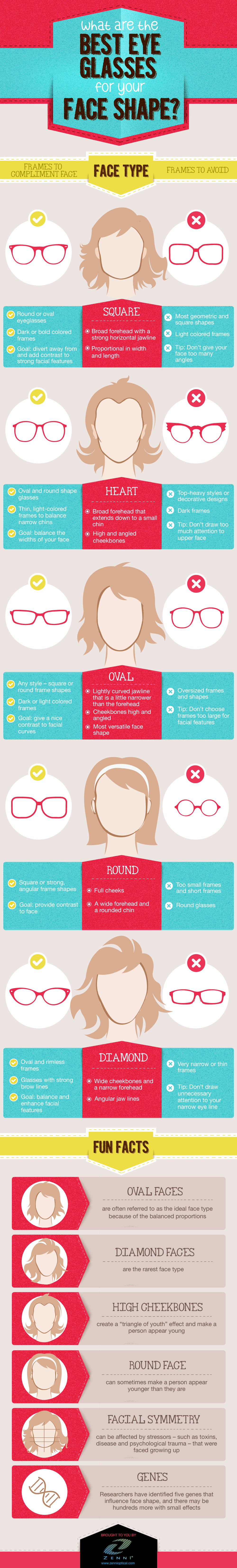 Infographic: What Are The Best Eyeglasses For Your Face Shape?