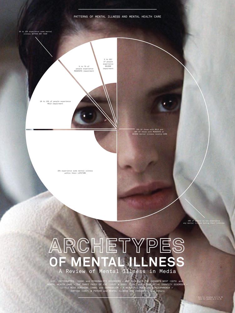 Mental Illness: Movies With Mental Illness