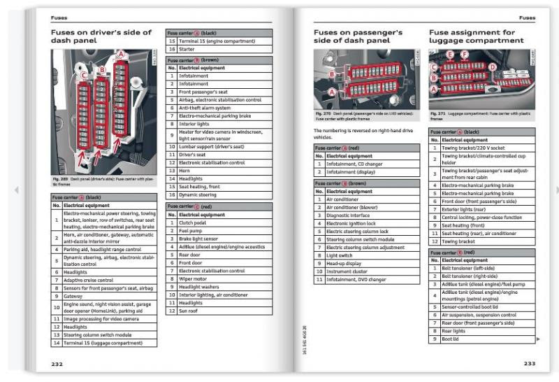 Diagram Audi A4 B5 Fuse Box Diagram Full Version Hd Quality Box Diagram Thebpguide Scarpeskecherssport It
