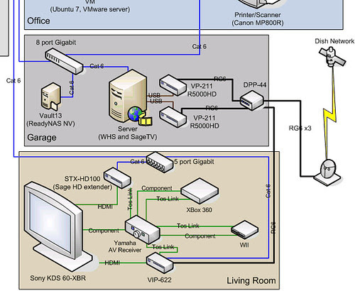 Home Media Wiring Diagram