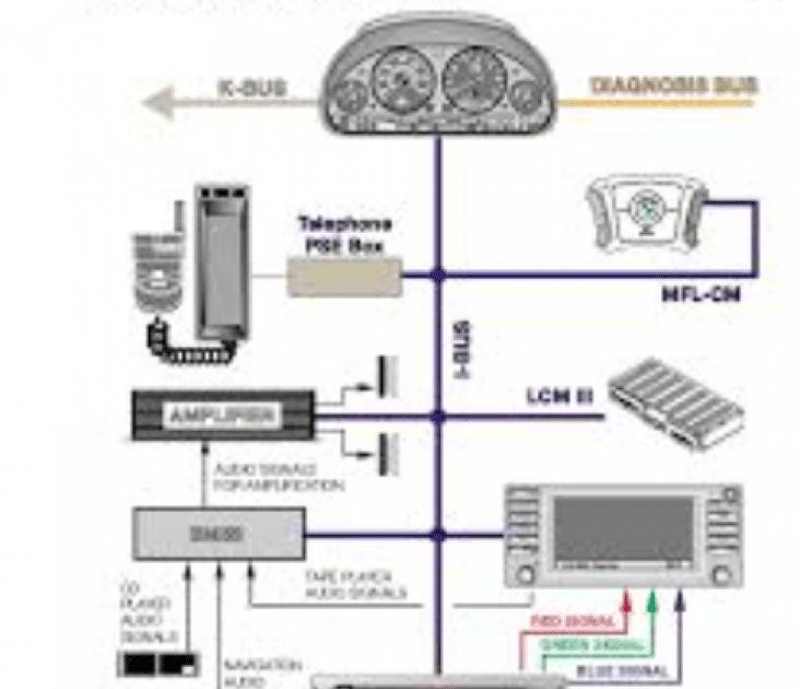 Bmw E46 Asc Wiring Diagram