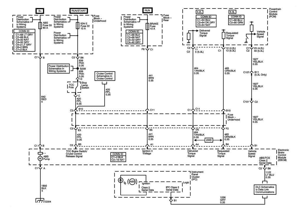 99 Blazer Abs Wiring Diagram Wiring Diagrams Wet Metal A Wet Metal A Alcuoredeldiabete It