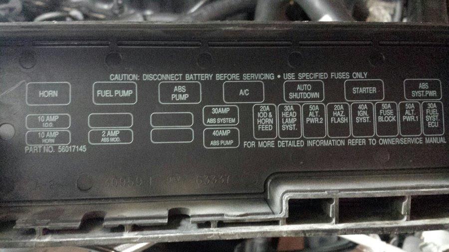 Buick Skylark Fuse Box - Wiring Diagram