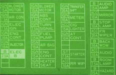 Madcomics 2012 Pathfinder Fuse Box Diagram