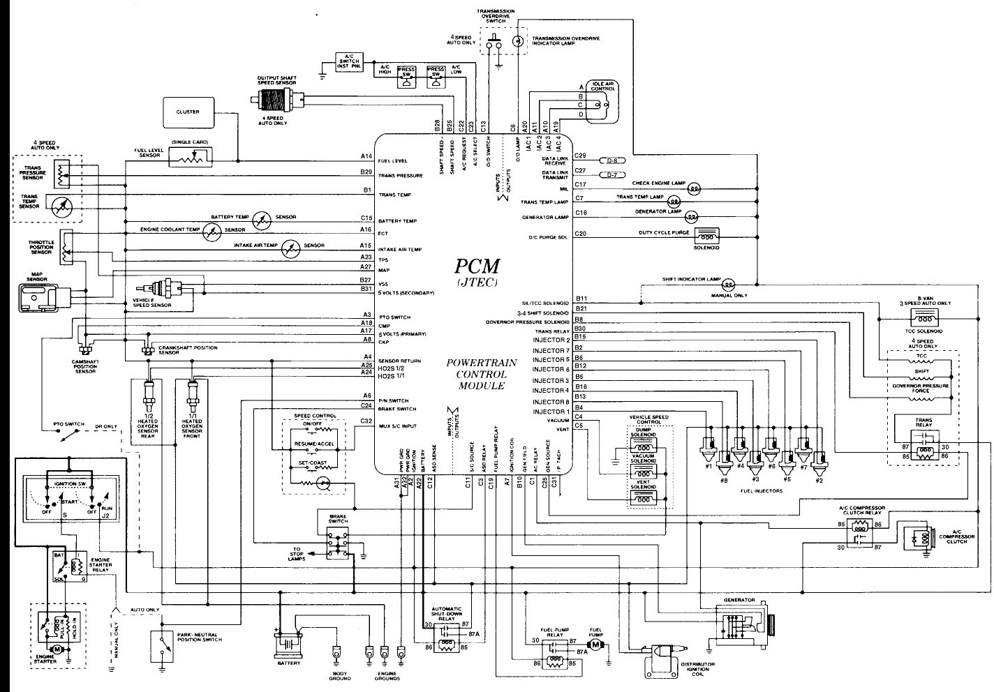 2001 Dodge Ram 1500 Wiring Diagram 1995 Camry Starter Wiring Diagram Pump 2020ok Jiwa Jeanjaures37 Fr