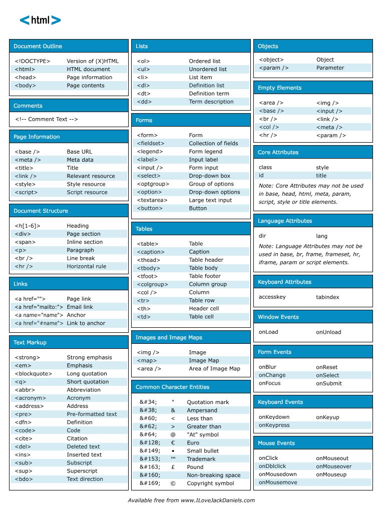 12 periodic table of elements html codes periodic of elements table codes table of periodic html elements html5 cheat edu canvas dk sheet nihilogic pdf png albany urtaz Images