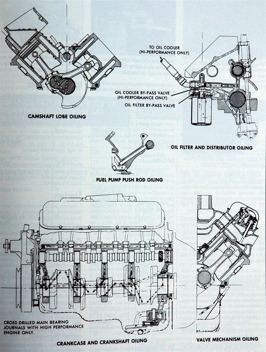 Chevrolet 454 Cid V8 Engine Diagram - Wiring Diagram   Bbc Engine Diagram      cars-trucks24.blogspot.com