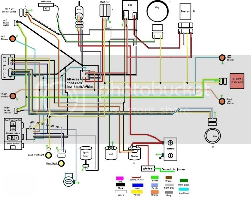 Foreign Scooter Repair wiring diagrams