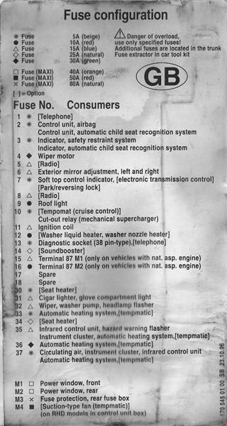 95 04 Mercedes Slk R170 Fuse Box Diagram