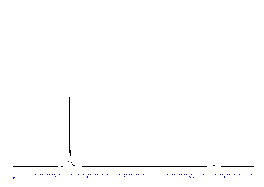 1D 1H, 7.4 spectrum for 4-Aminophenol