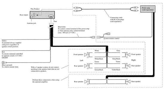 Wiring Diagram Database  Pioneer Deh 150mp Wiring Harness