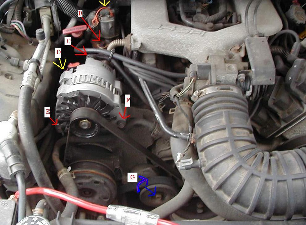 95 Camaro 3 4 Engine Diagram Wiring Diagram Motor Motor Frankmotors Es