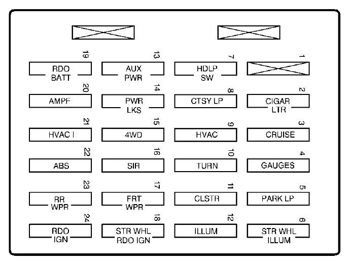 1998 Gmc Sonoma Fuse Box Diagram Wiring Diagram Brown Guide Brown Guide Pmov2019 It