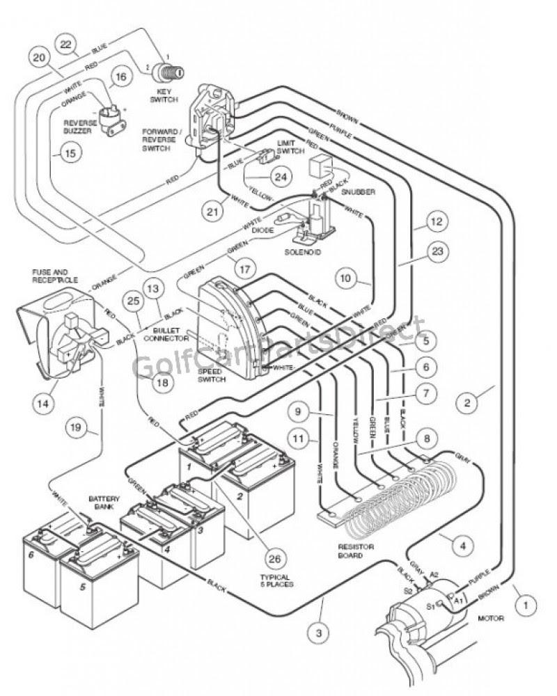 Club Car Headlight Wiring Diagram - Atkinsjewelry